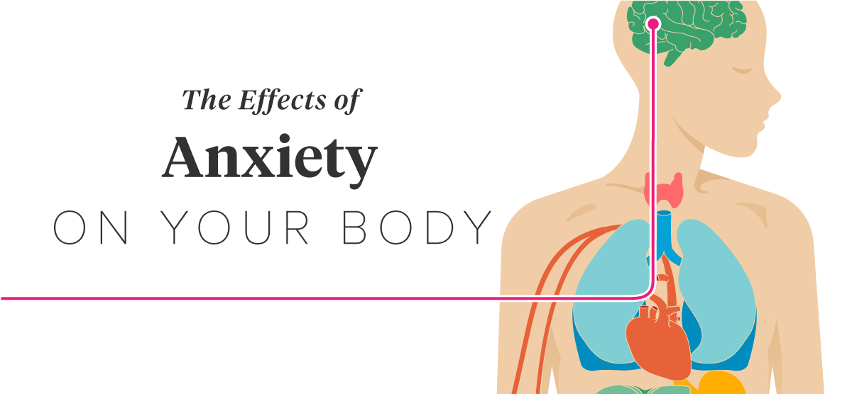 The Impacts of Anxiety on the Body (+ Effective Ways on stopping them)